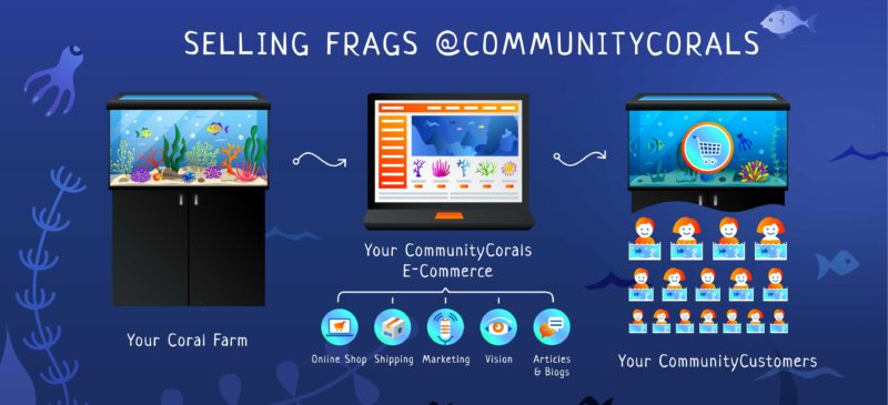 Selling Frags at CommunityCorals - That´s HOW